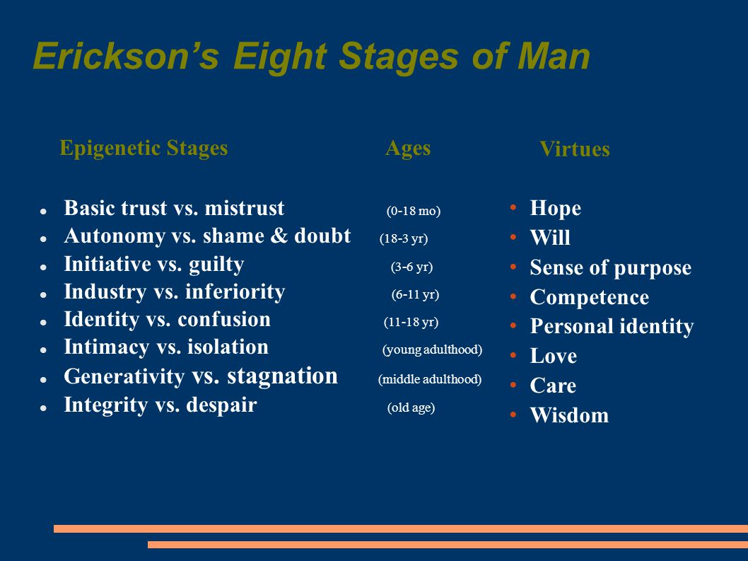 Erickson's Eight Stages of Man