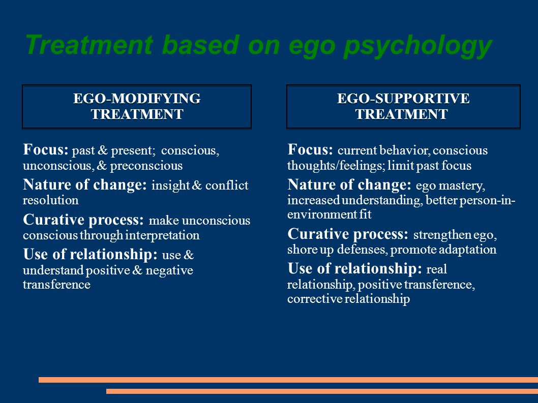 EGO-MODIFYING TREATMENT EGO-SUPPORTIVE TREATMENT