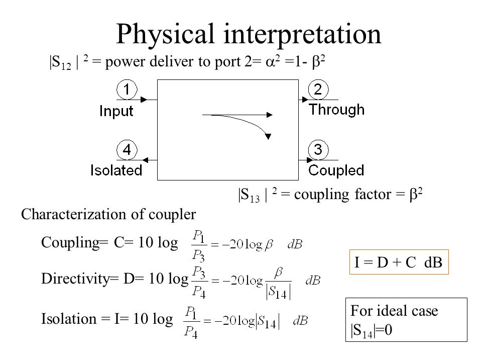 Physical interpretation