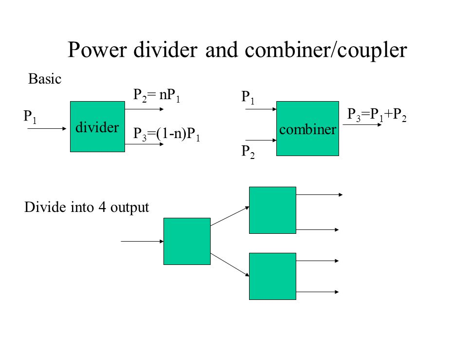 Power divider and combiner/coupler