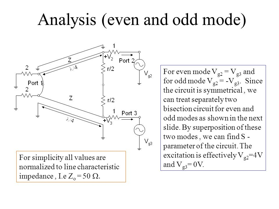 Analysis (even and odd mode)