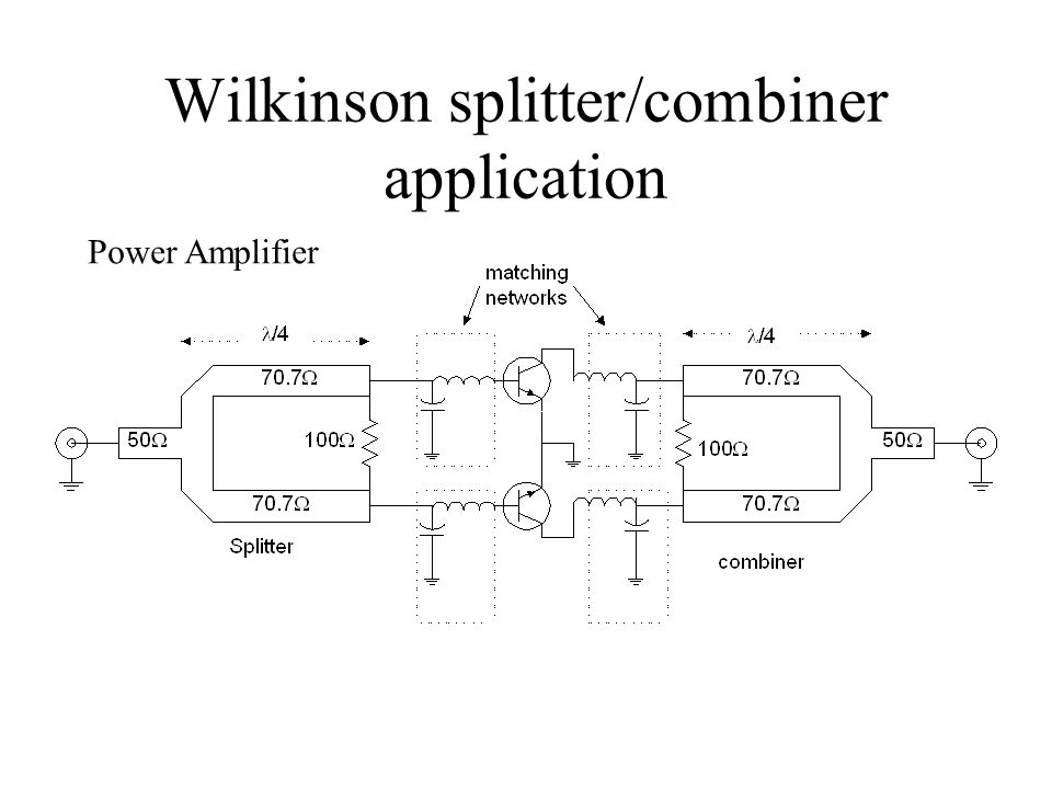 Wilkinson splitter/combiner application