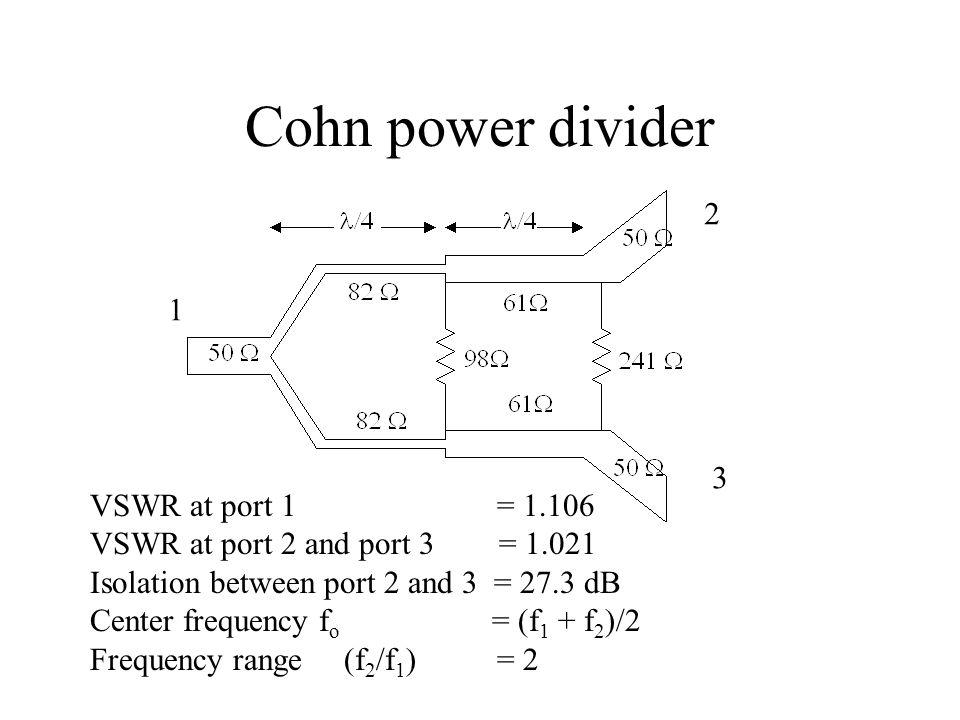 Cohn power divider 2 1 3 VSWR at port 1 = 1.106
