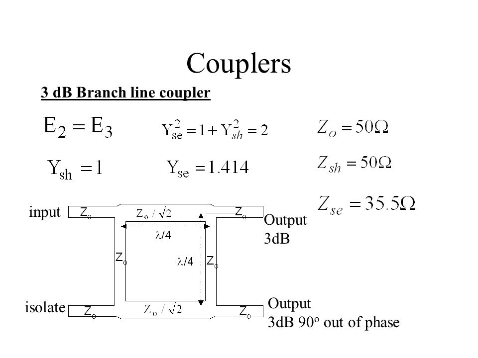 Couplers 3 dB Branch line coupler input Output 3dB Output isolate
