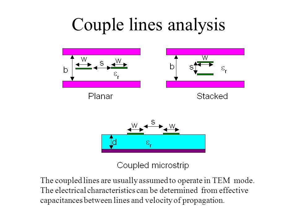 Couple lines analysis