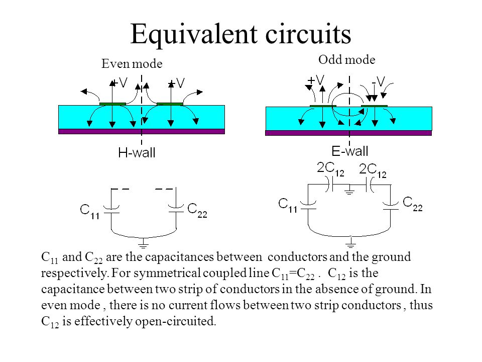 Equivalent circuits Odd mode Even mode