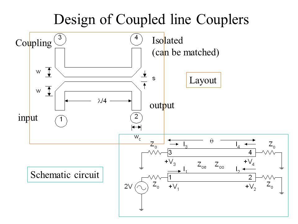 Design of Coupled line Couplers