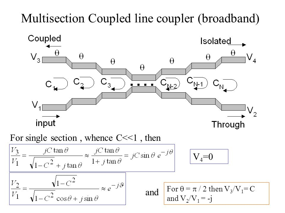 Multisection Coupled line coupler (broadband)