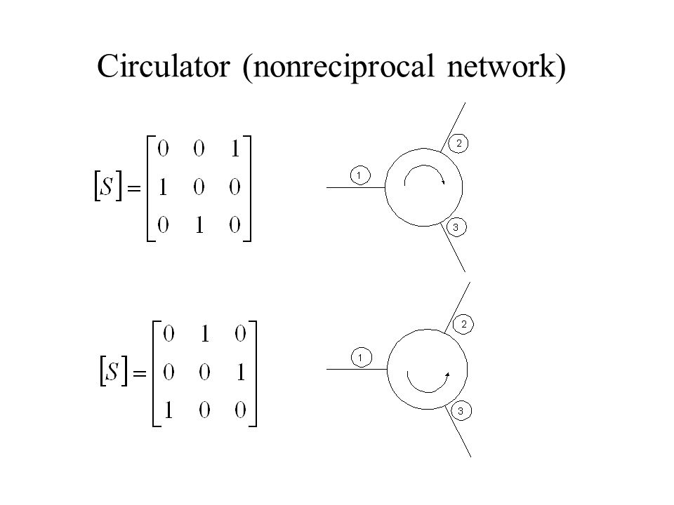 Circulator (nonreciprocal network)