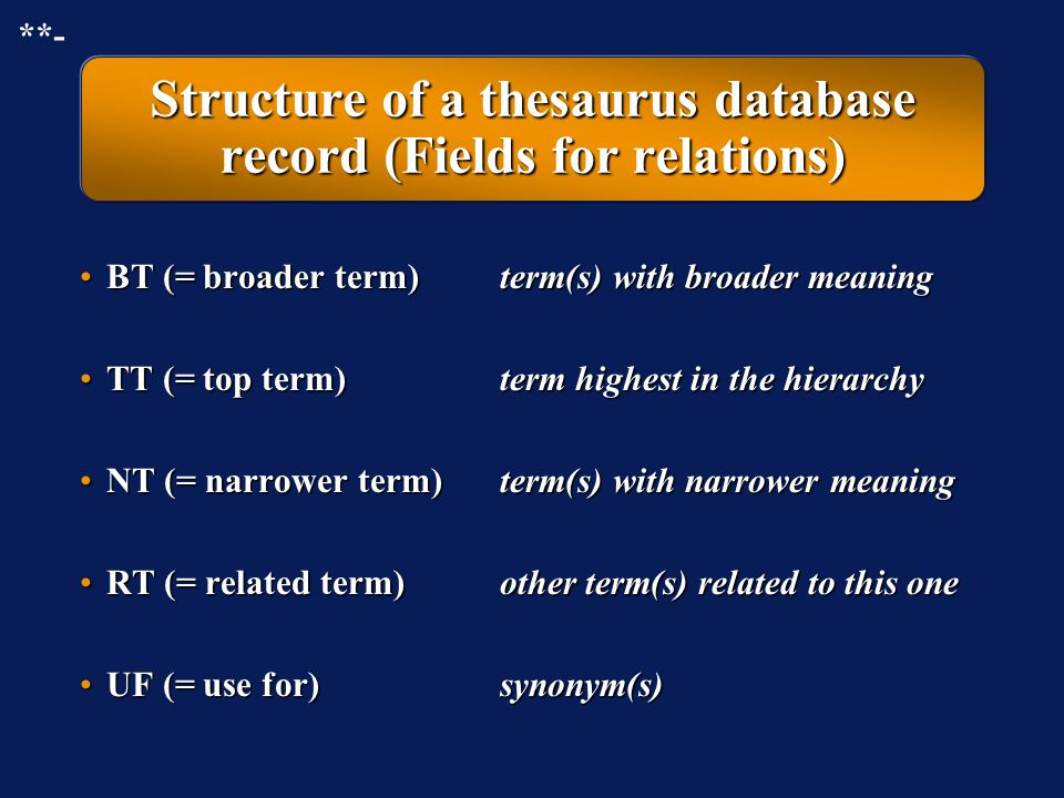 Structure of a thesaurus database record (Fields for relations)