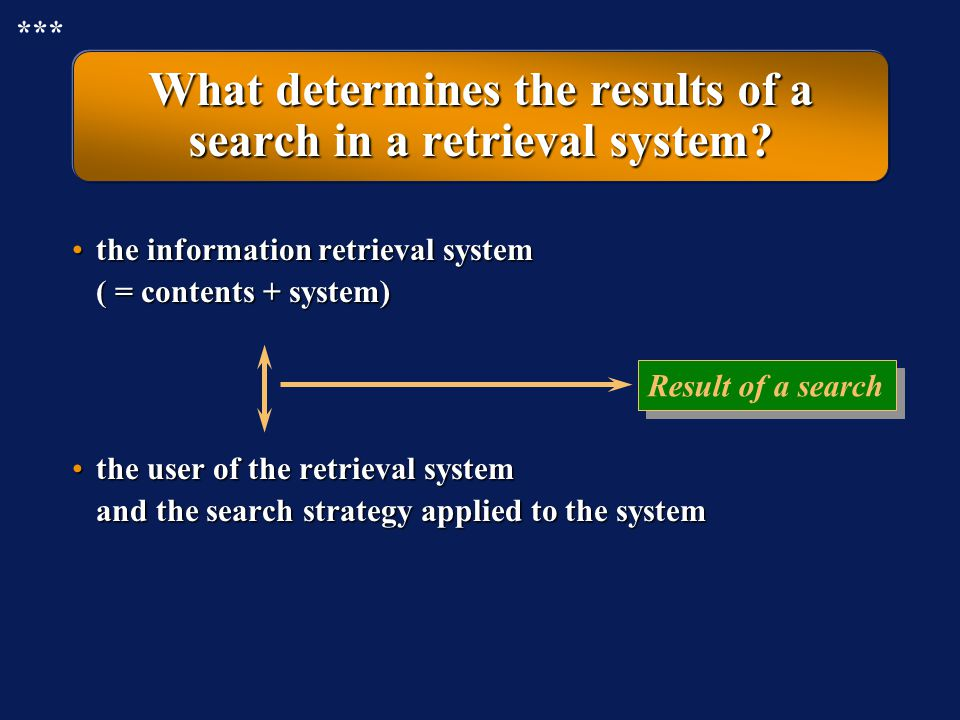 What determines the results of a search in a retrieval system