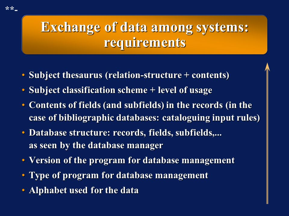 Exchange of data among systems: requirements