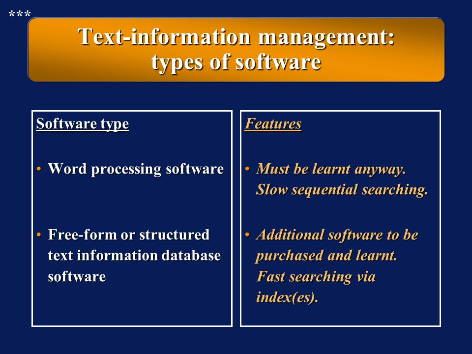 Text-information management: types of software