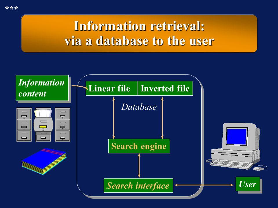 Information retrieval: via a database to the user