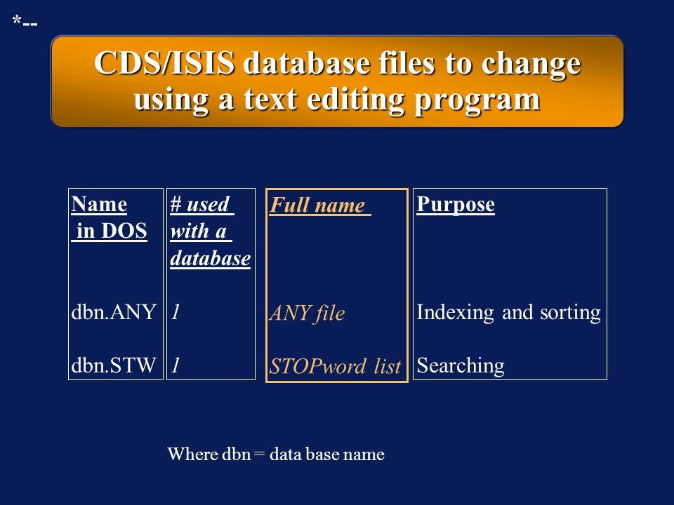 CDS/ISIS database files to change using a text editing program