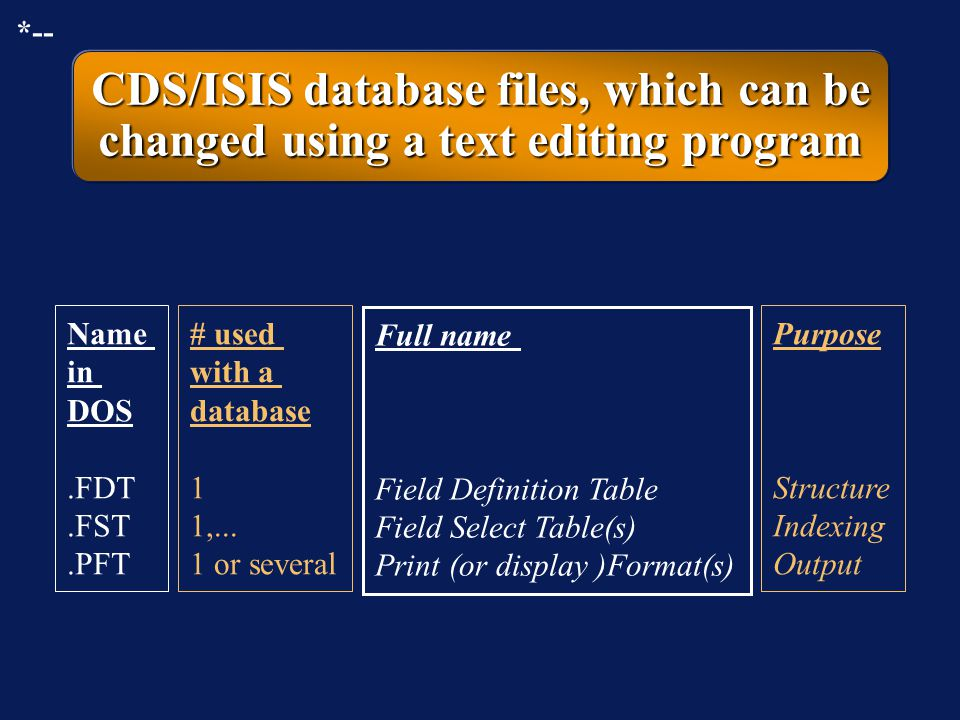 *-- CDS/ISIS database files, which can be changed using a text editing program. Name in. DOS. .FDT.