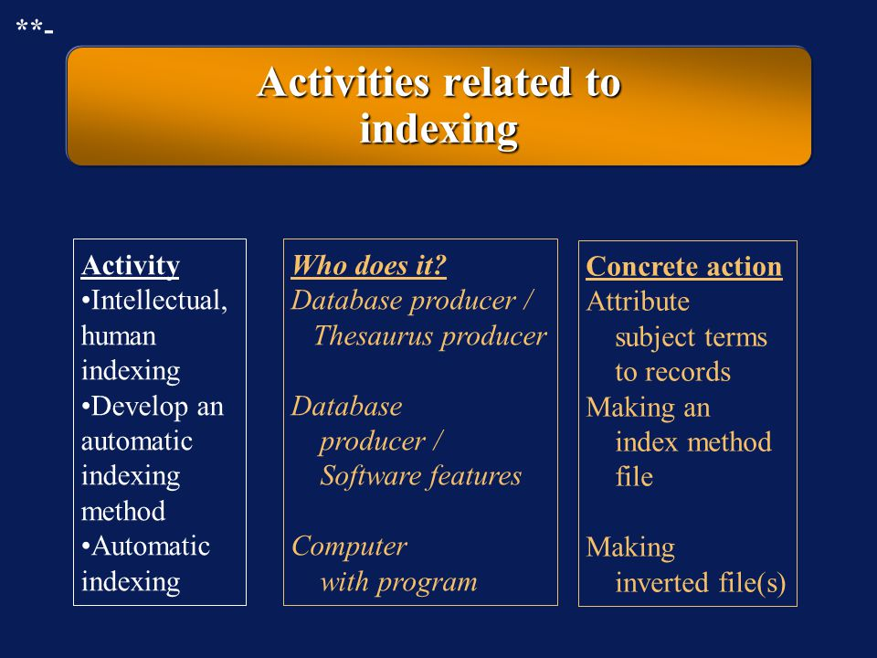 Activities related to indexing