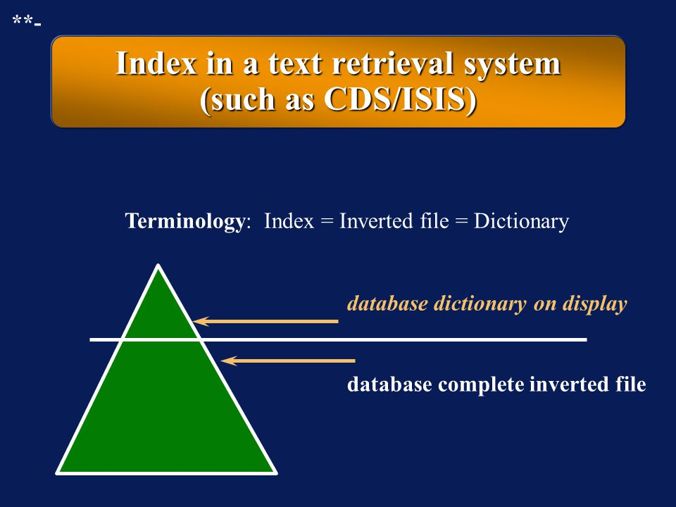 Index in a text retrieval system (such as CDS/ISIS)