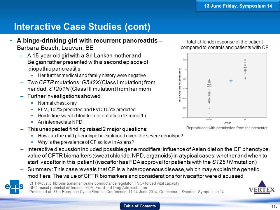 Interactive Case Studies (cont)