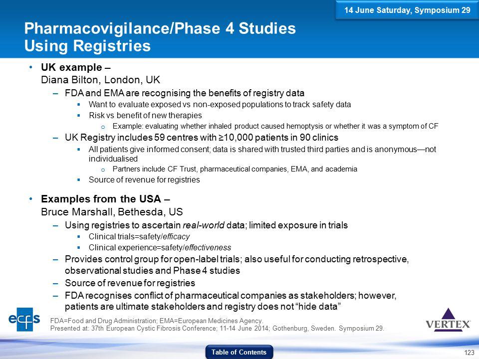 Pharmacovigilance/Phase 4 Studies Using Registries