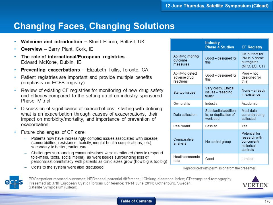 Changing Faces, Changing Solutions