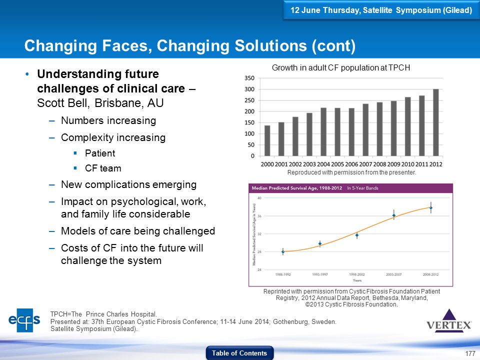 Changing Faces, Changing Solutions (cont)
