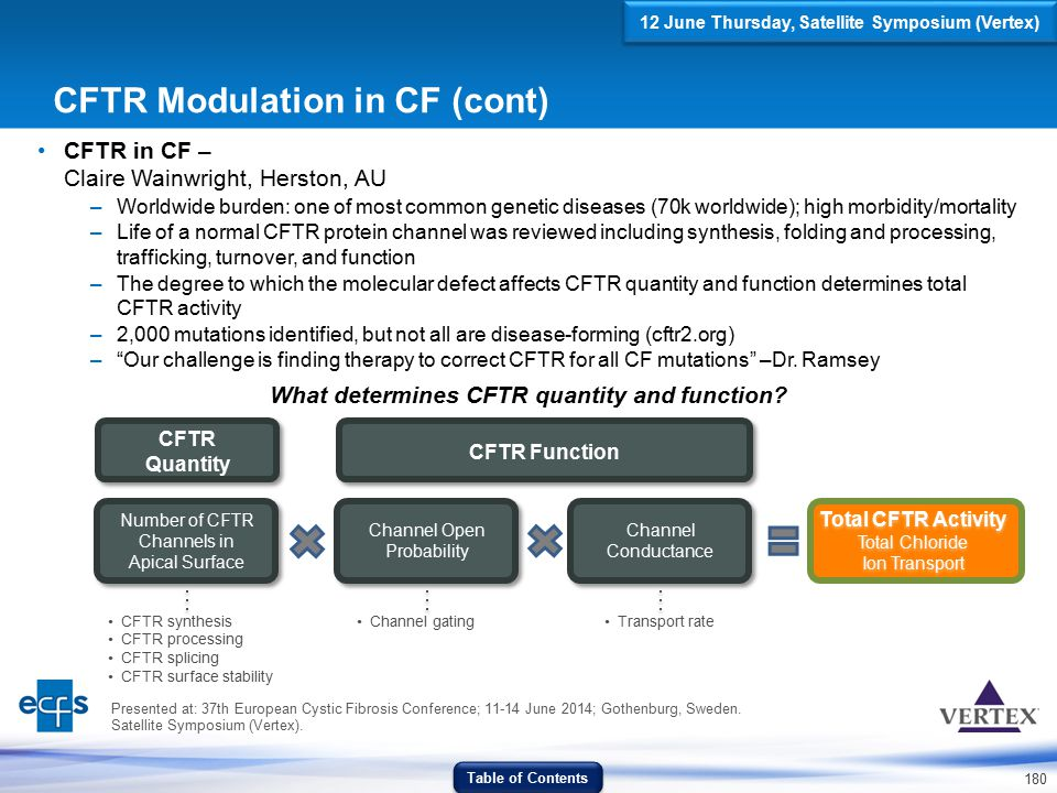 CFTR Modulation in CF (cont)