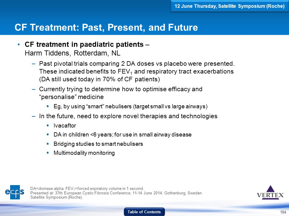 CF Treatment: Past, Present, and Future