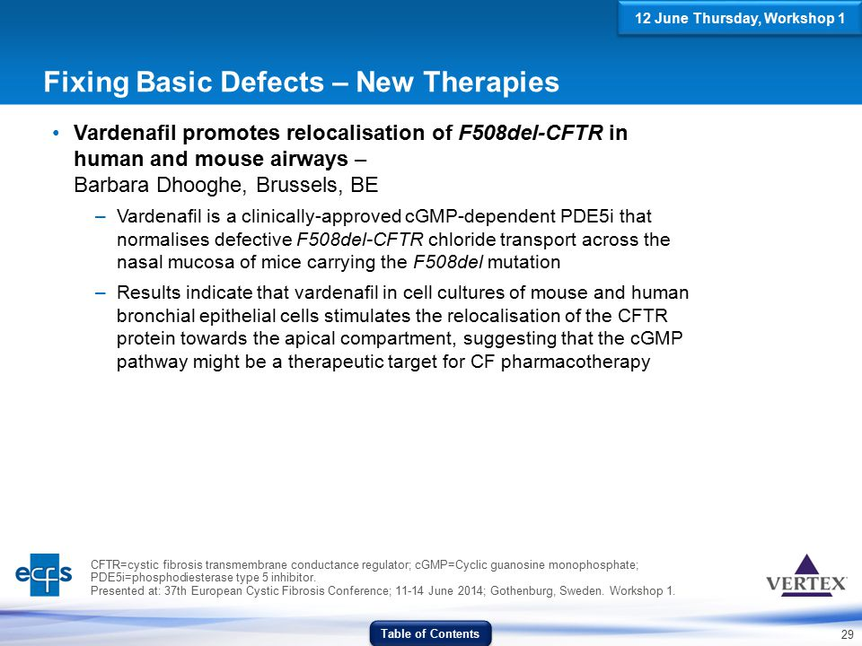 Fixing Basic Defects – New Therapies