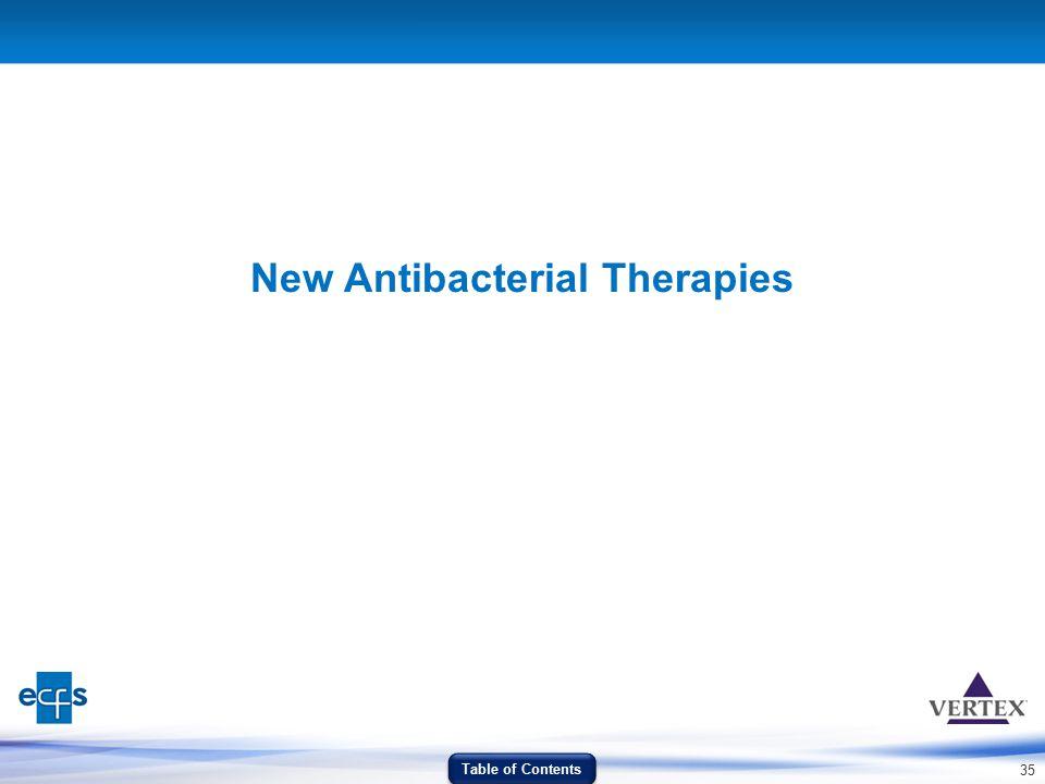 New Antibacterial Therapies