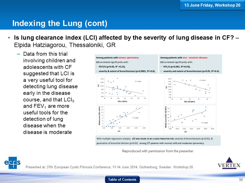 Indexing the Lung (cont)