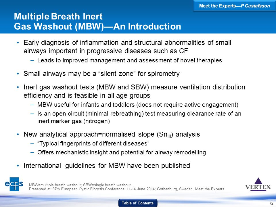 Multiple Breath Inert Gas Washout (MBW)—An Introduction