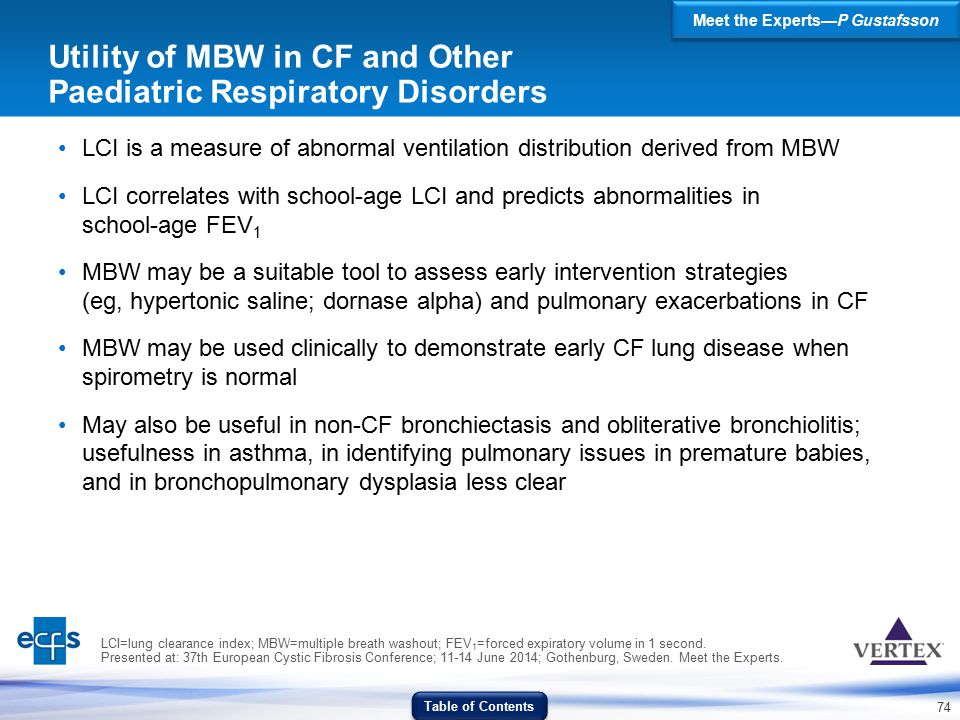 Utility of MBW in CF and Other Paediatric Respiratory Disorders