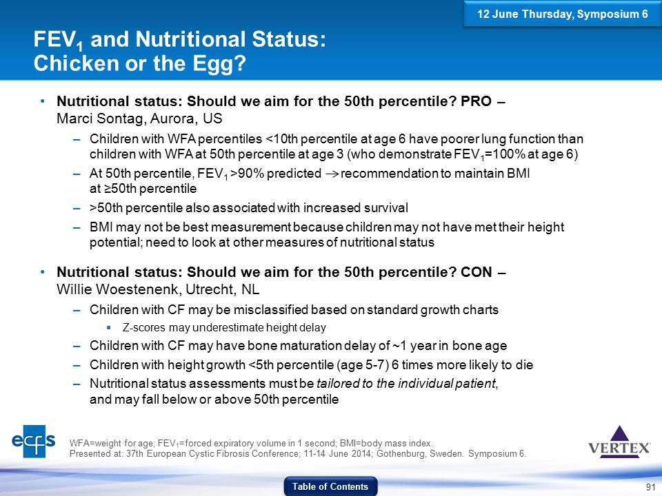 FEV1 and Nutritional Status: Chicken or the Egg