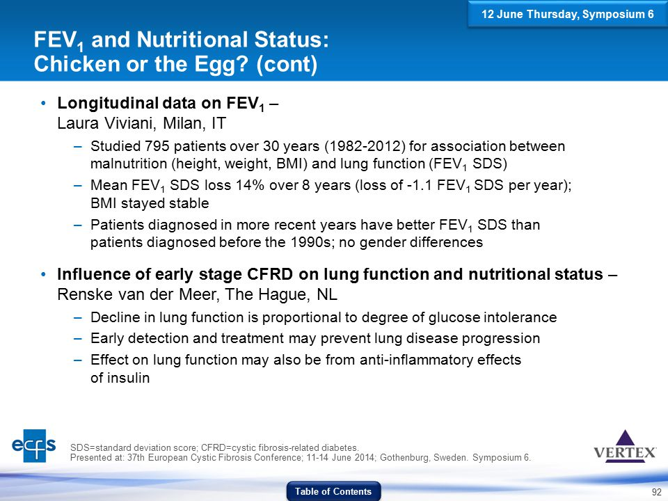 FEV1 and Nutritional Status: Chicken or the Egg (cont)