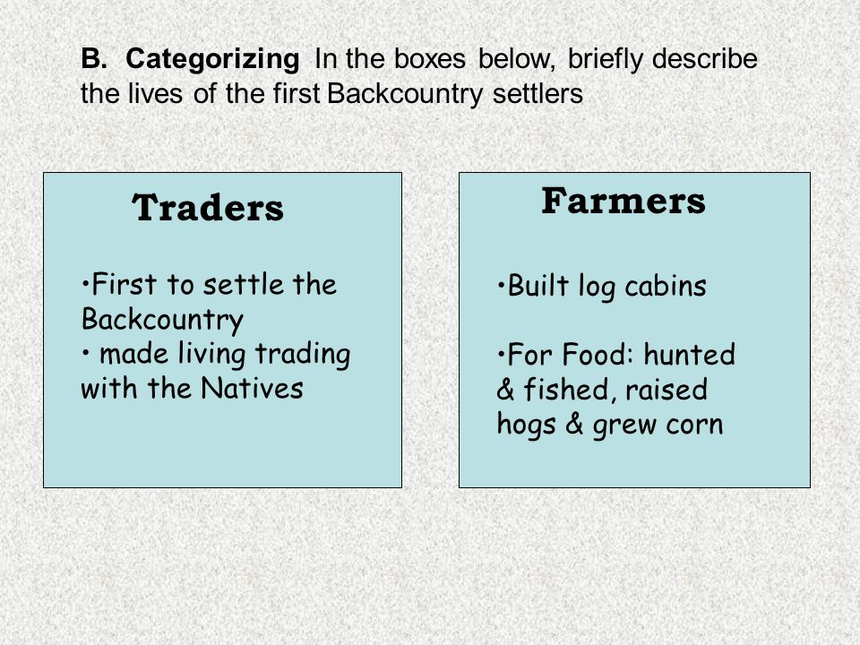 B. Categorizing In the boxes below, briefly describe the lives of the first Backcountry settlers