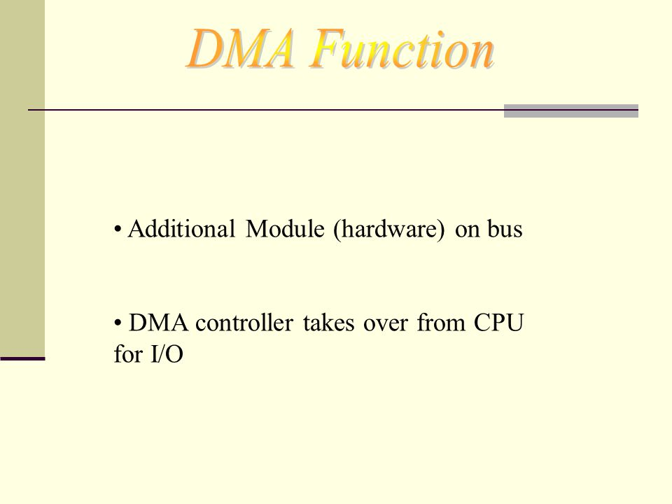 DMA Function Additional Module (hardware) on bus