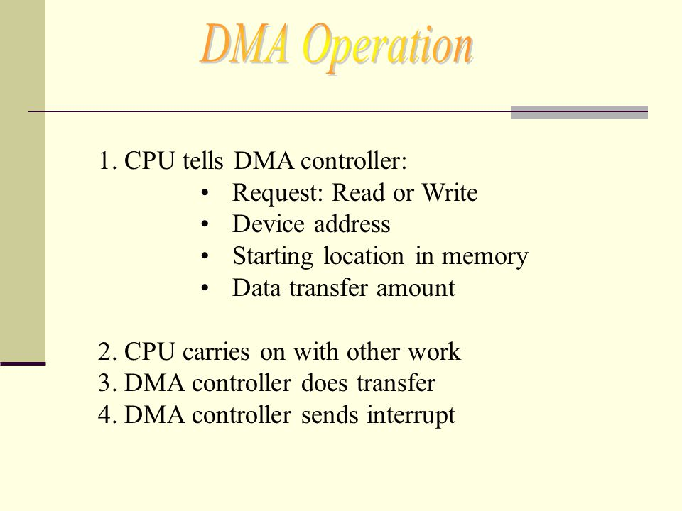 DMA Operation 1. CPU tells DMA controller: Request: Read or Write