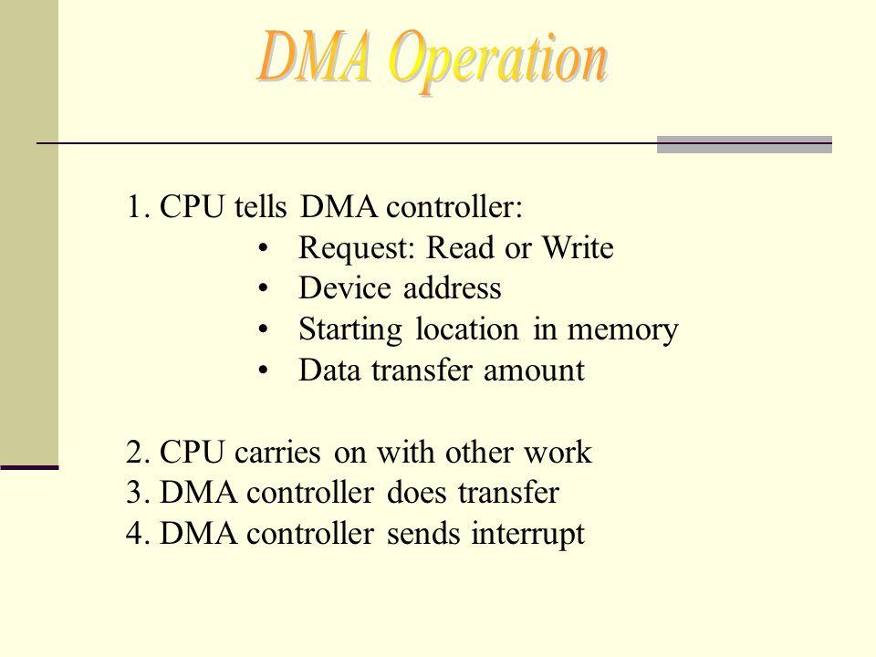 DMA Operation 1. CPU tells DMA controller: Request: Read or Write
