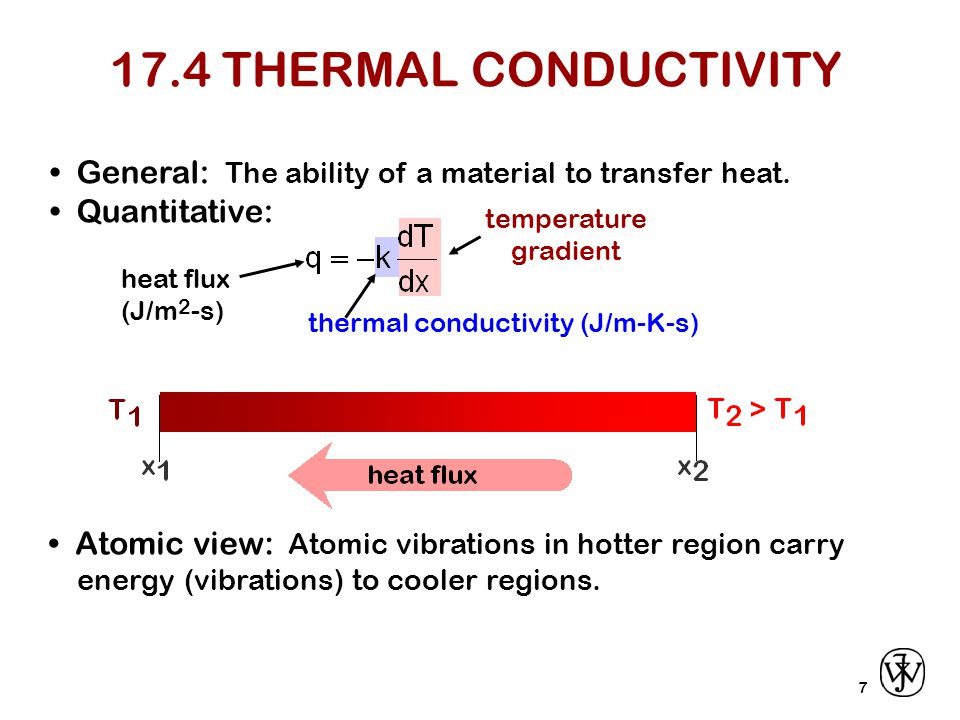17.4 THERMAL CONDUCTIVITY • General: The ability of a material to transfer heat. • Quantitative: