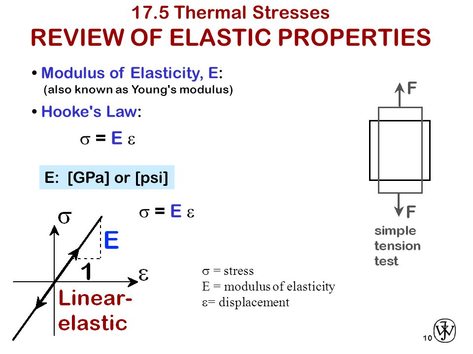 17.5 Thermal Stresses REVIEW OF ELASTIC PROPERTIES