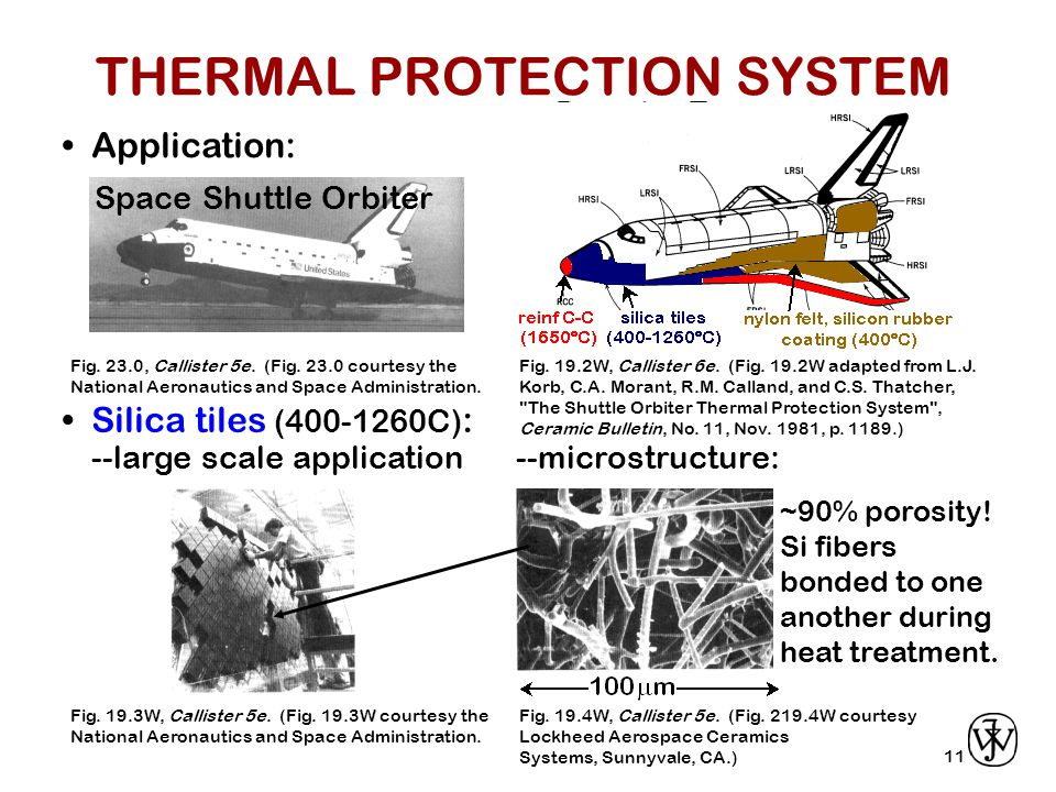 THERMAL PROTECTION SYSTEM