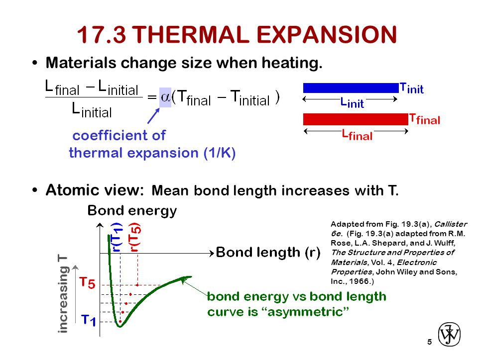 17.3 THERMAL EXPANSION • Materials change size when heating.