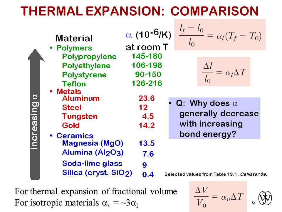 THERMAL EXPANSION: COMPARISON