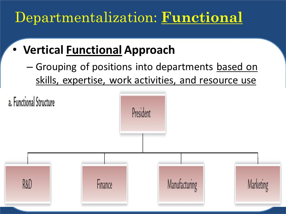 by using structural functionalist theory discuss Within functionalist theory, the different parts of society are primarily composed of social institutions, each of which is designed to fill different needs,.