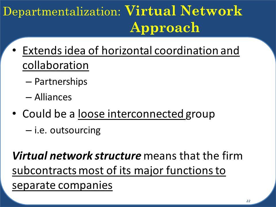 Departmentalization: Virtual Network Approach