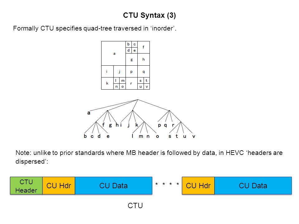CTU Syntax (3) CU Hdr CU Data CU Hdr CU Data * * * * CTU