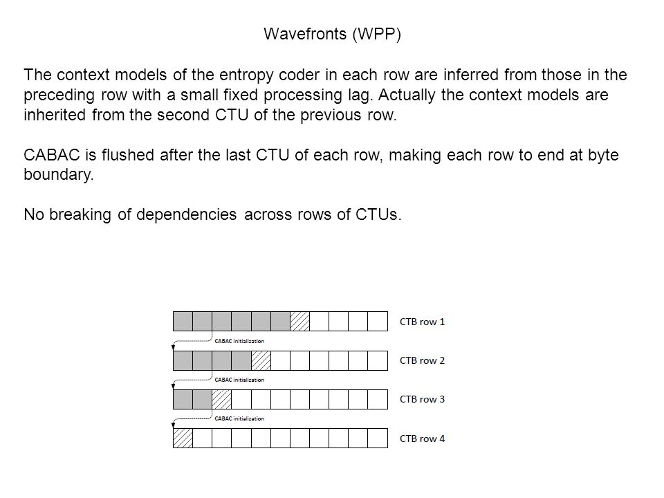 Wavefronts (WPP) The context models of the entropy coder in each row are inferred from those in the.