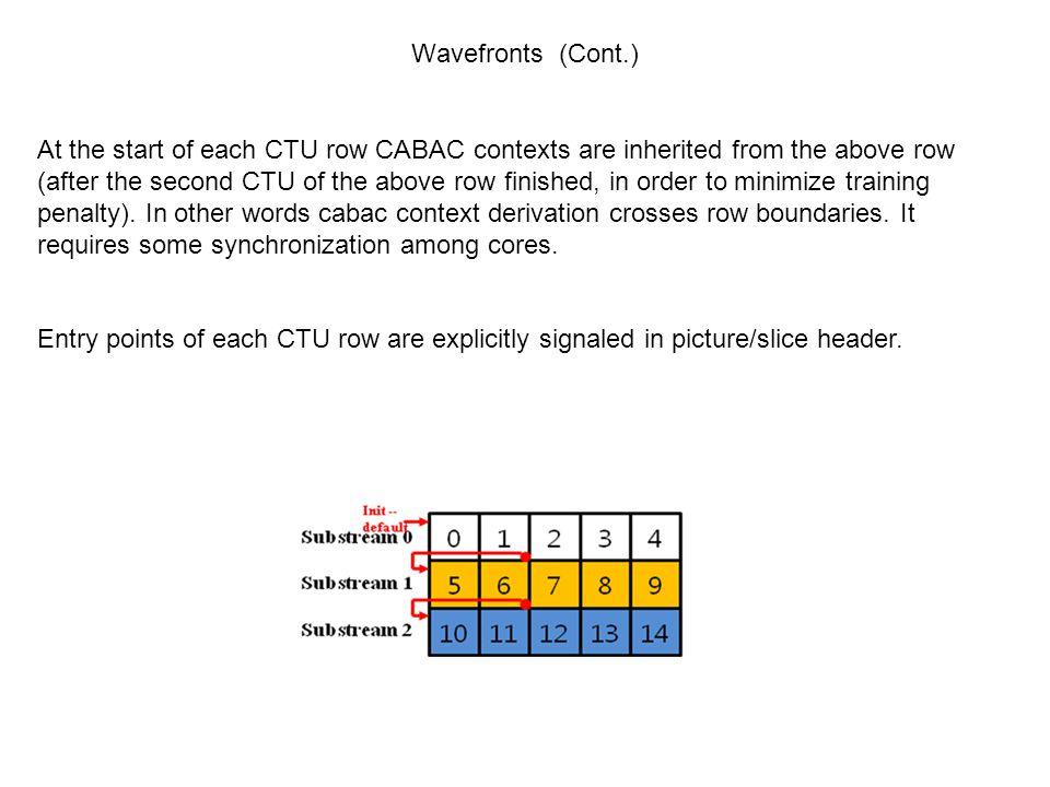 Wavefronts (Cont.)