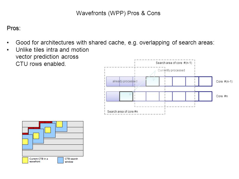 Wavefronts (WPP) Pros & Cons